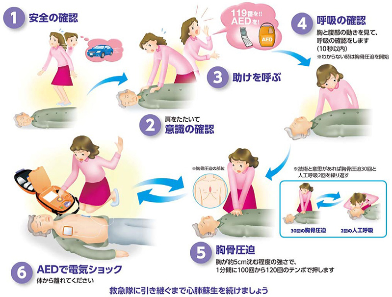 救命の手順 JRC蘇生ガイドライン2015