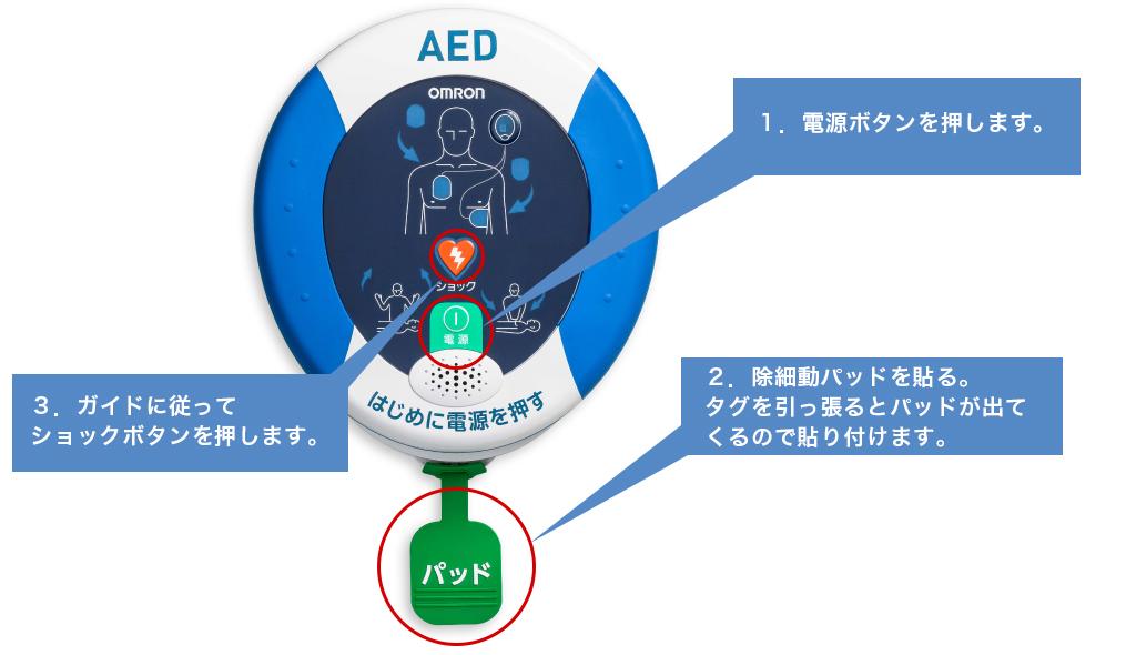AEDの使用方法 及び 使用